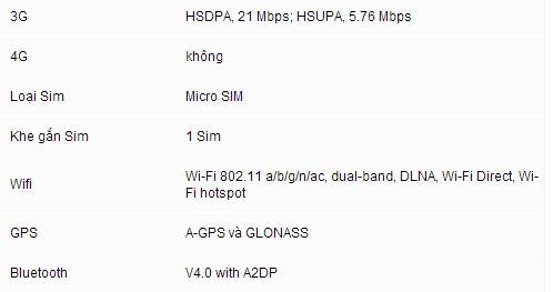 Thông số kỹ thuật điện thoại oppo n1 có mấy Sim