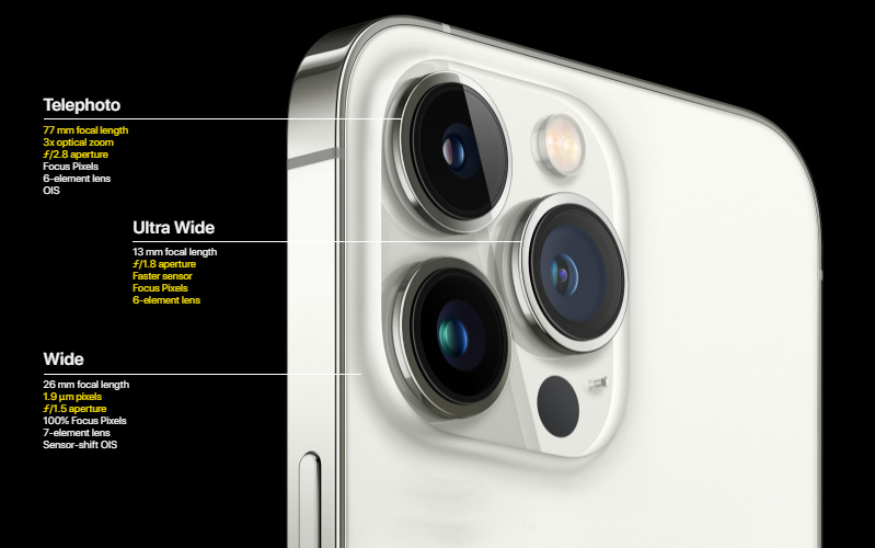 Điện thoại iPhone 13 Pro 1TB – (1 sim Vật lý) – Chính Hãng